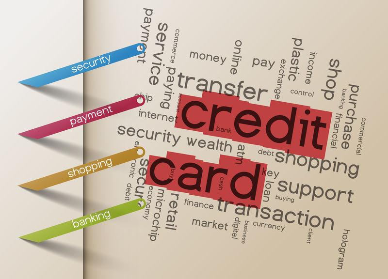 信用卡和安全概念