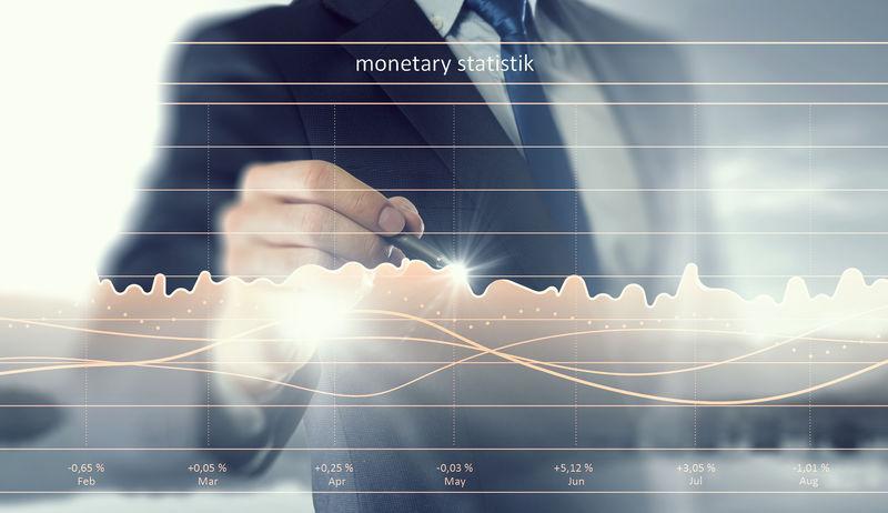 金融增长动力