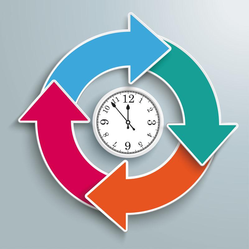 环形周期箭头信息图形时钟