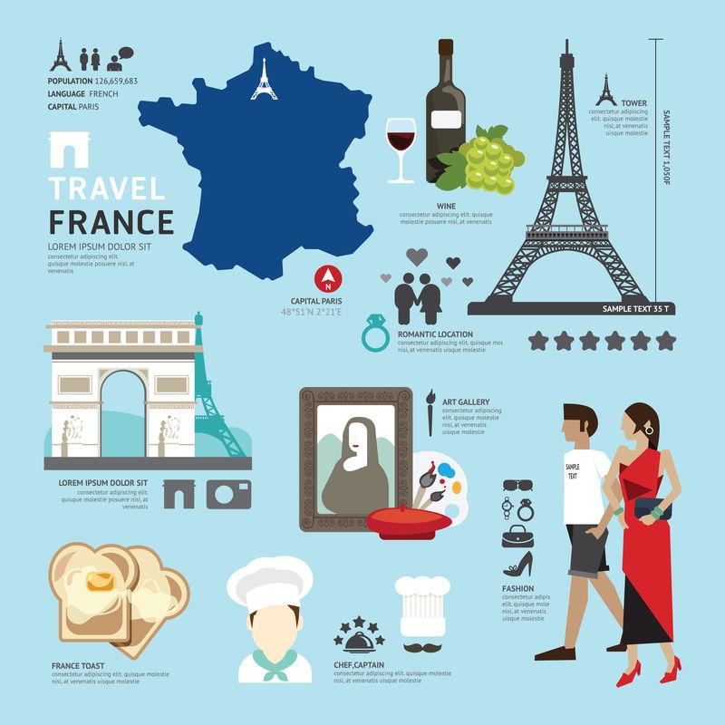 法国巴黎平面图标设计旅游概念。