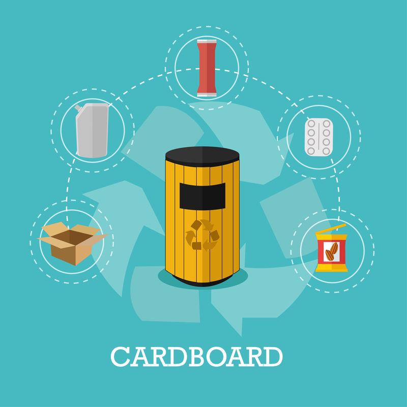 平面风格的垃圾回收概念矢量图。纸板废物回收海报和图标。