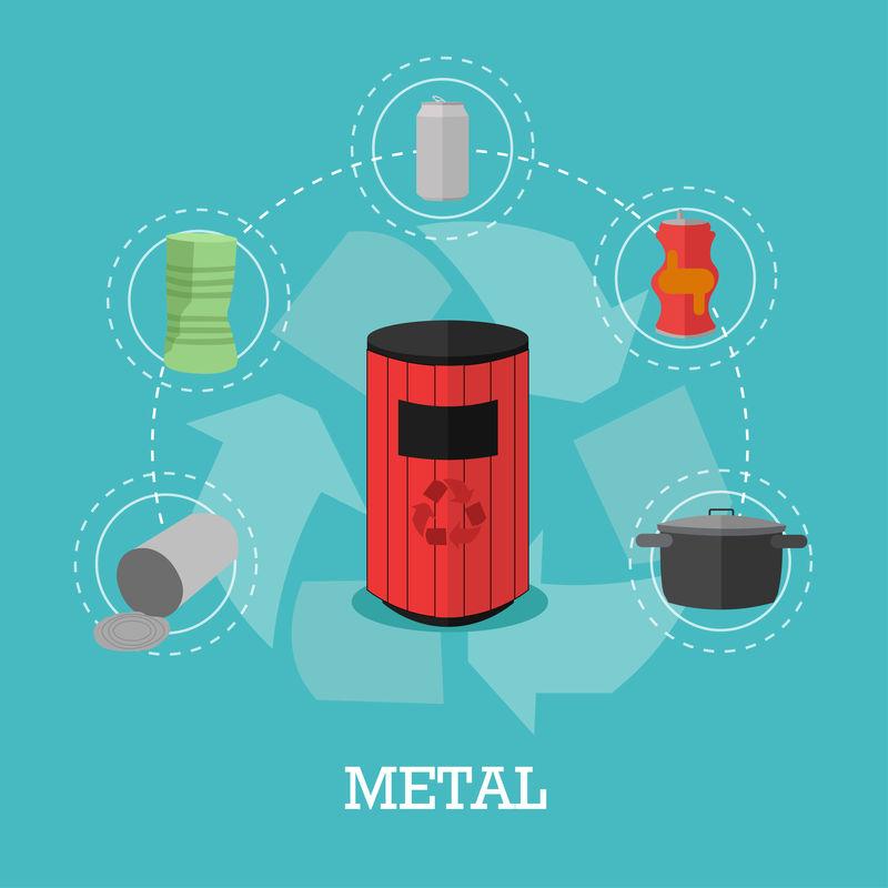 平面风格的垃圾回收概念矢量图。金属废料回收海报和图标。