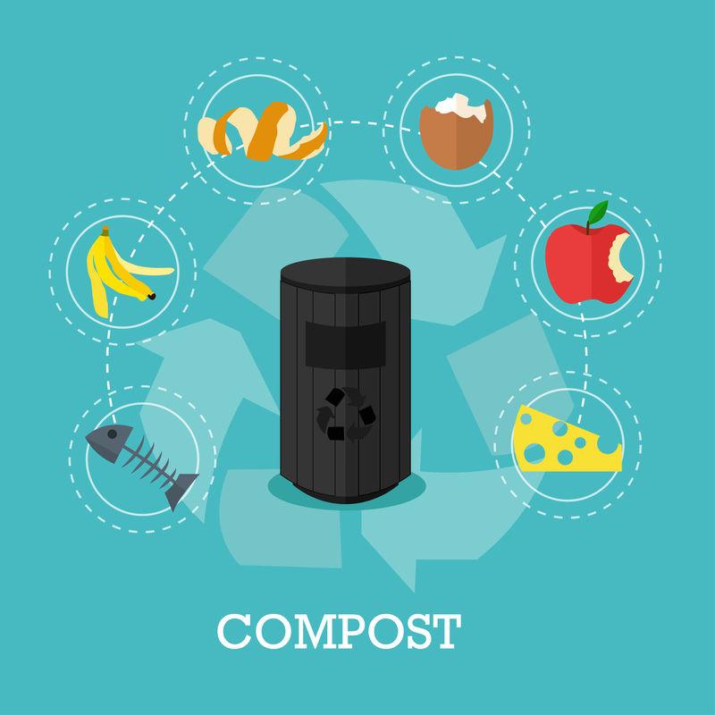 平面风格的垃圾回收概念矢量图。堆肥废物回收海报和图标。