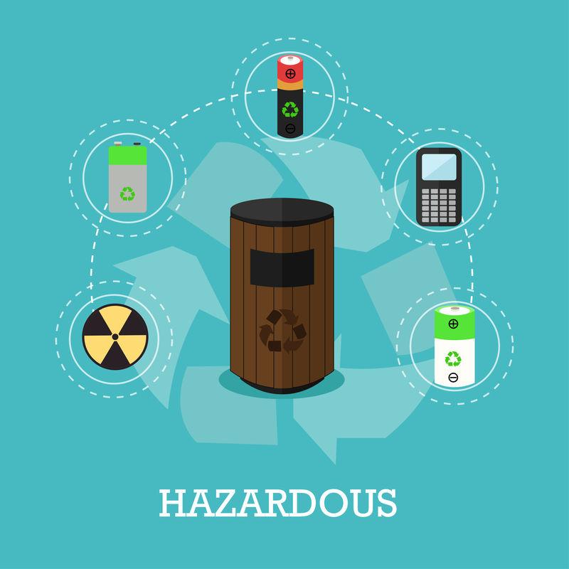 平面风格的垃圾回收概念矢量图。危险废物回收海报和图标。