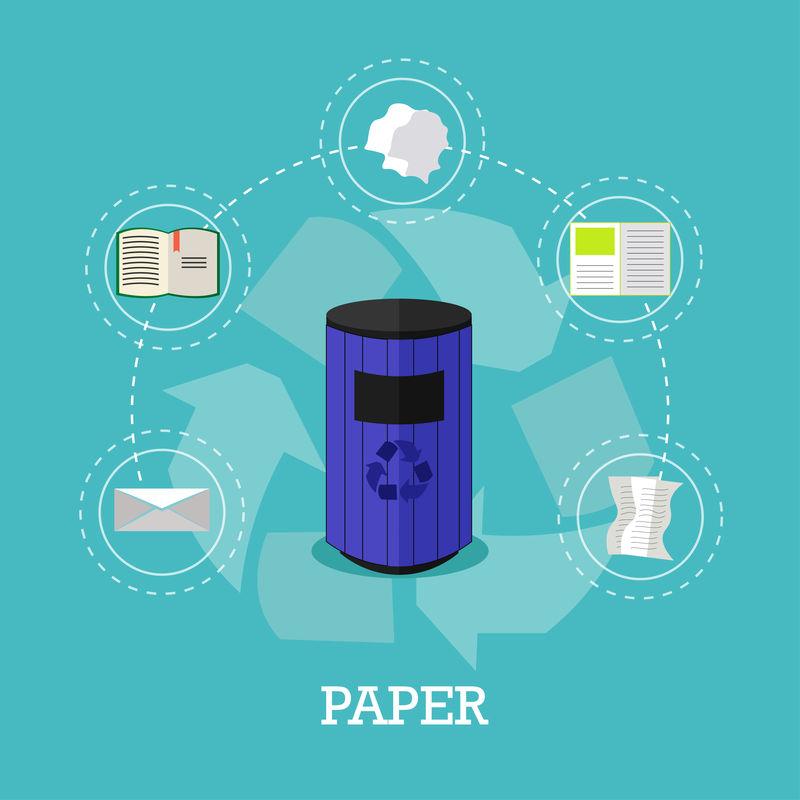平面风格的垃圾回收概念矢量图。废纸回收海报和图标。