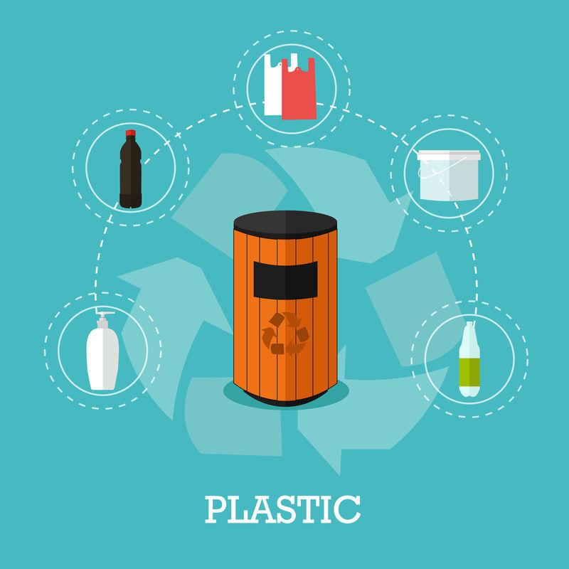 平面风格的垃圾回收概念矢量图。塑料垃圾回收海报和图标。