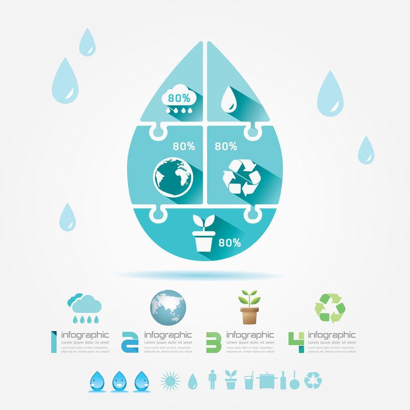 水设计元素生态信息图形拼图概念.矢量