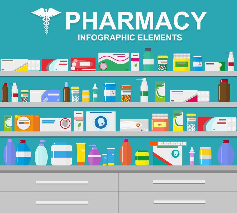 药房信息图表元素。药房图标设置。