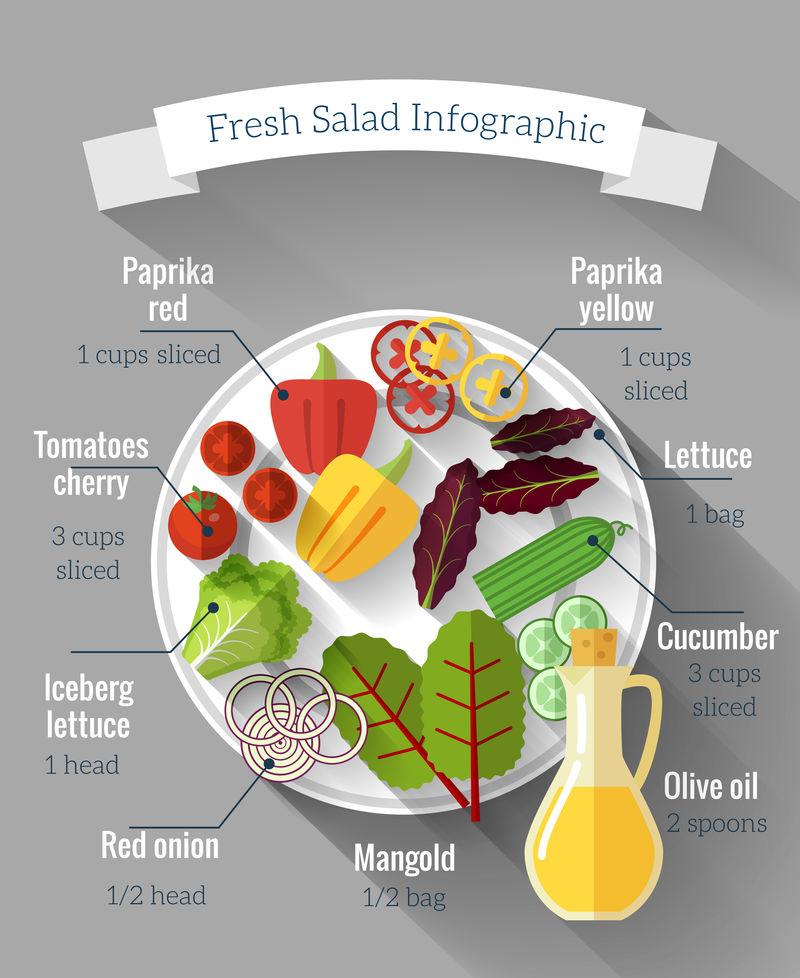沙拉烹饪信息图