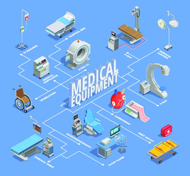 矢量医疗医学概念