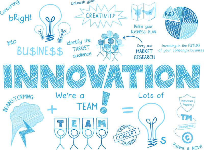 创新草图笔记的矢量商业插图